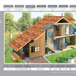 Системы для профессиональной отделки деревянных строительных конструкций